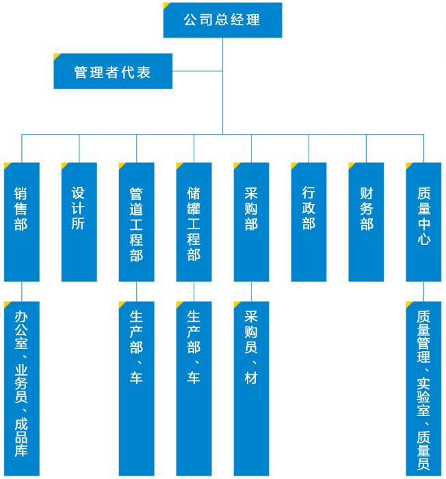 组织代码结构.jpg